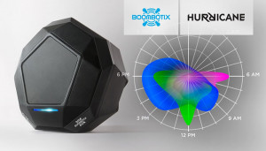 Hurricane Artificial Intelligence DJ – умный ди-джей с искусственным интеллектом